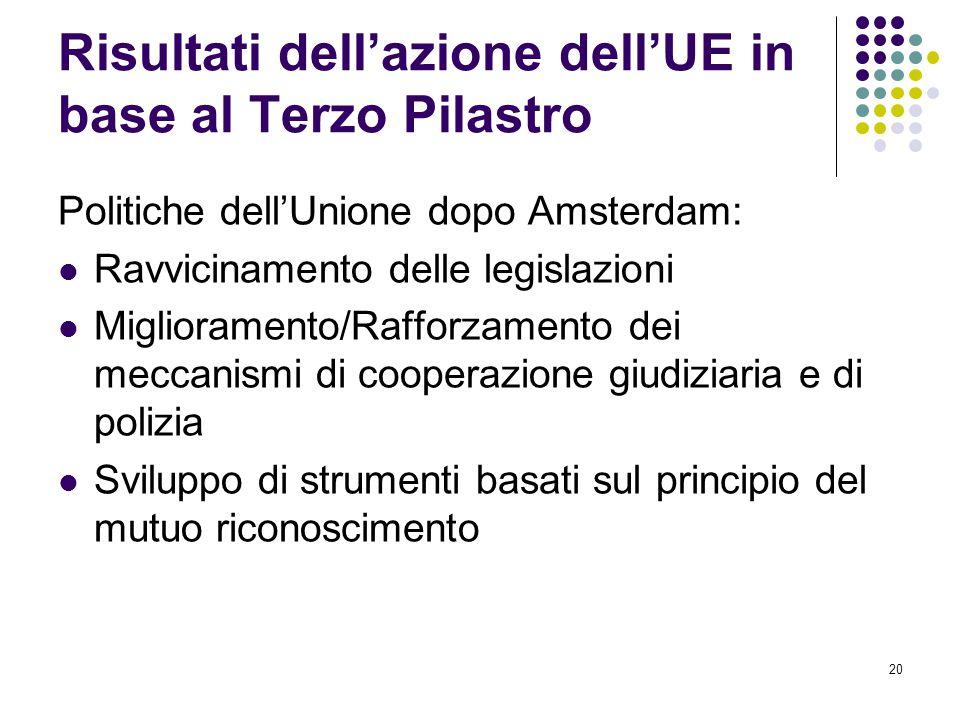 Risultati dell'azione dell'UE in base al Terzo Pilastro