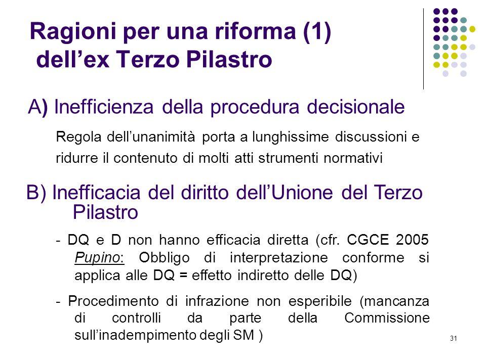 Ragioni per una riforma (1) dell'ex Terzo Pilastro