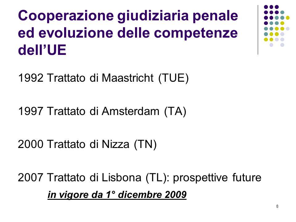 Cooperazione giudiziaria penale ed evoluzione delle competenze dell'UE