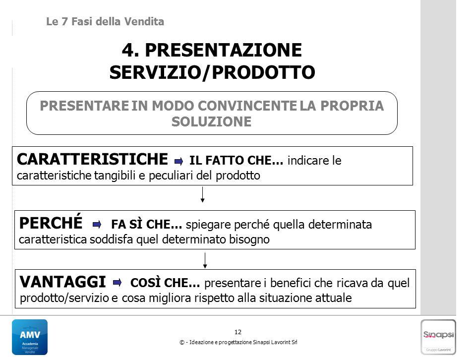 4. PRESENTAZIONE SERVIZIO/PRODOTTO