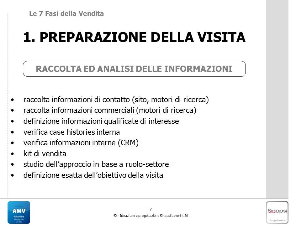 1. PREPARAZIONE DELLA VISITA RACCOLTA ED ANALISI DELLE INFORMAZIONI