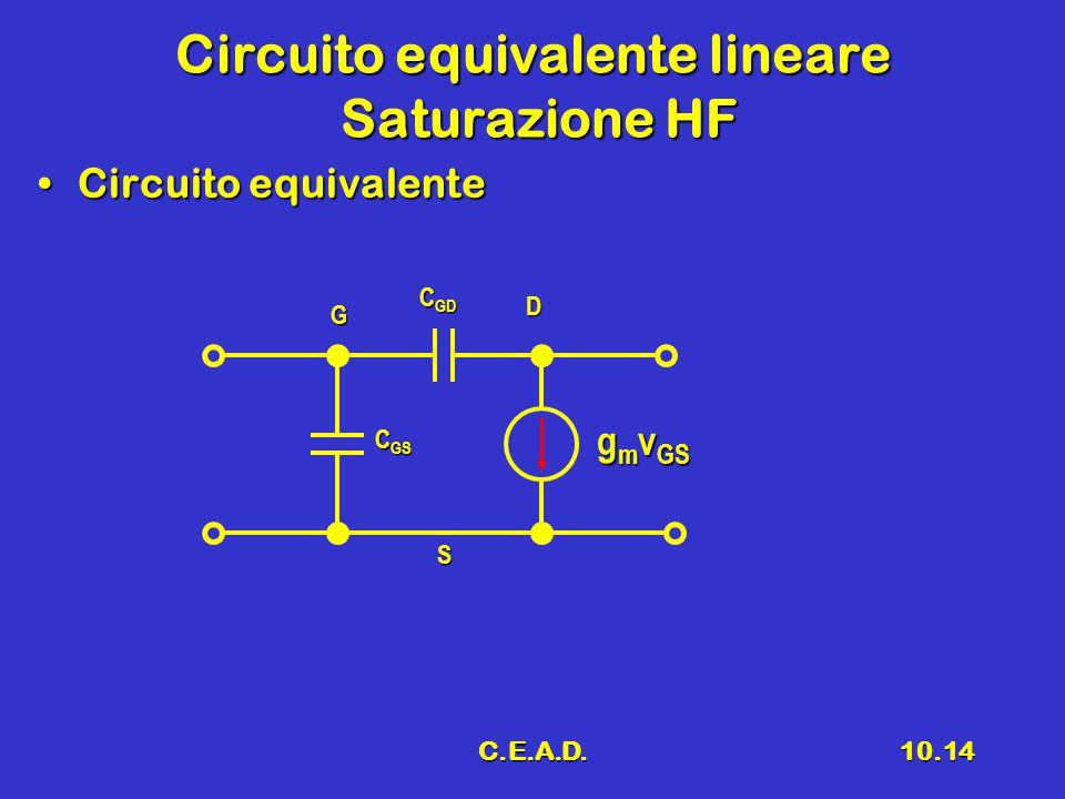 Circuito equivalente lineare Saturazione HF