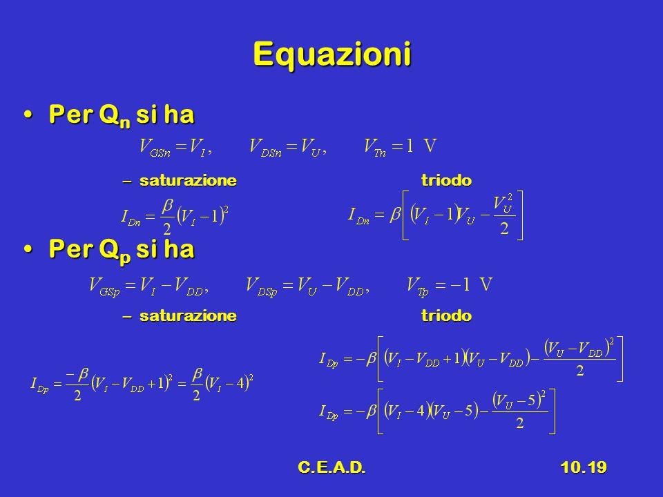 Equazioni Per Qn si ha saturazione triodo Per Qp si ha C.E.A.D.