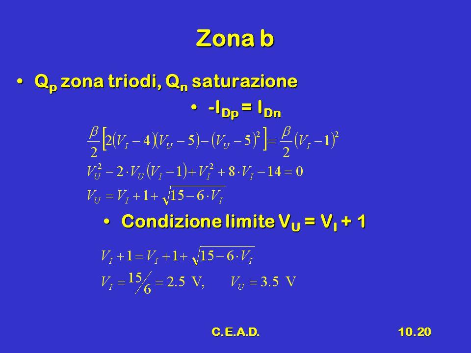 Condizione limite VU = VI + 1