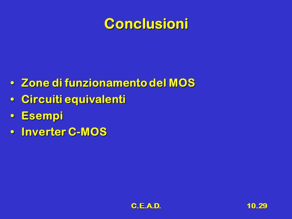 Conclusioni Zone di funzionamento del MOS Circuiti equivalenti Esempi