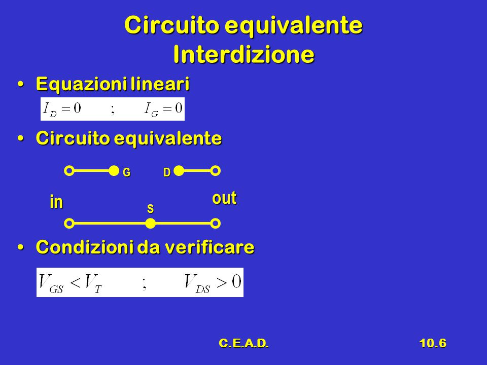 Circuito equivalente Interdizione