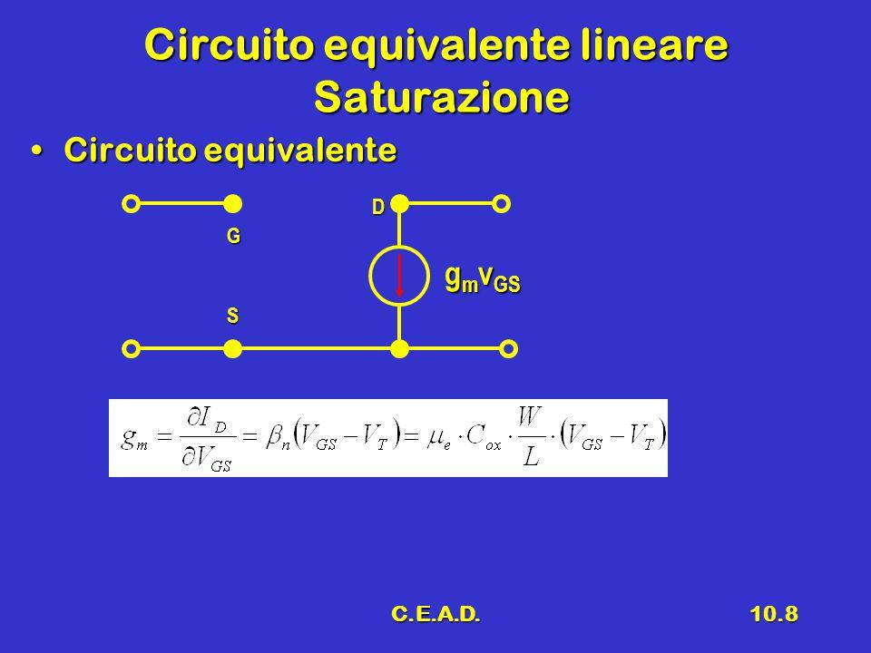 Circuito equivalente lineare Saturazione