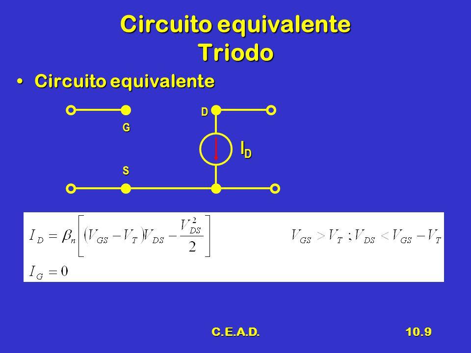 Circuito equivalente Triodo