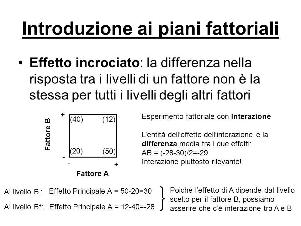 Introduzione ai piani fattoriali