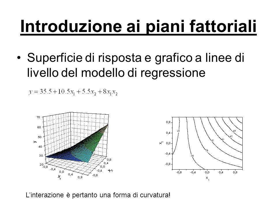 Introduzione ai piani fattoriali ppt scaricare for Piani di coperta multi livello