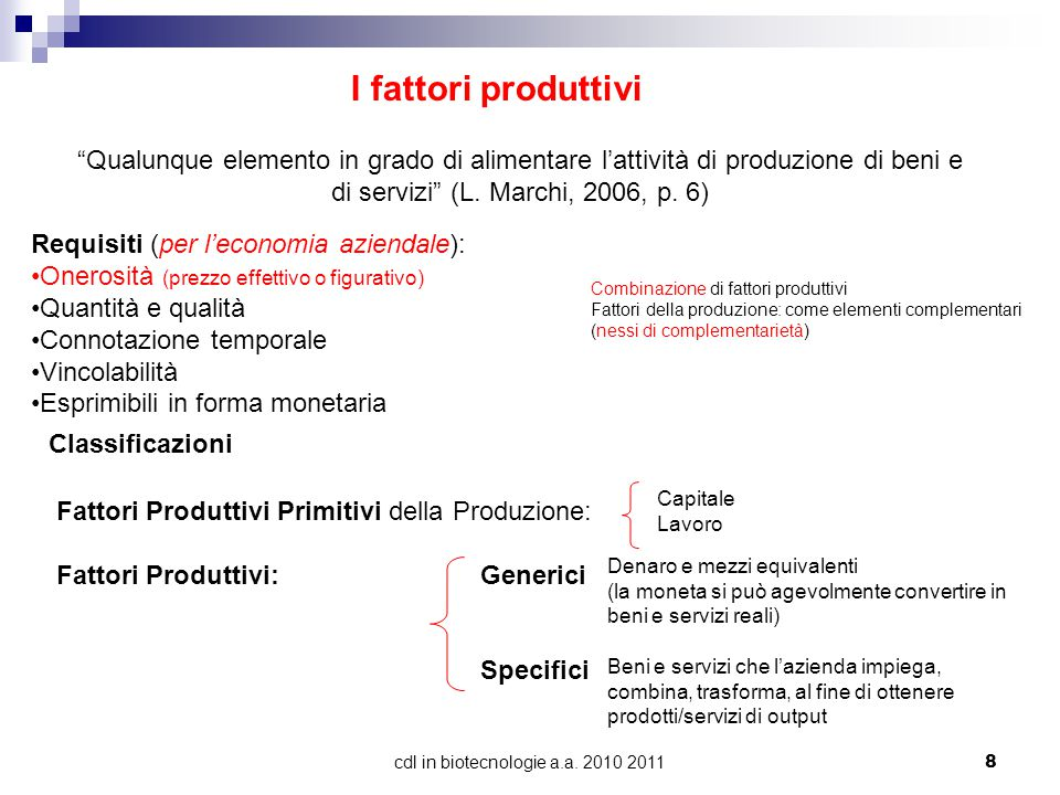I fattori produttivi Qualunque elemento in grado di alimentare l'attività di produzione di beni e.