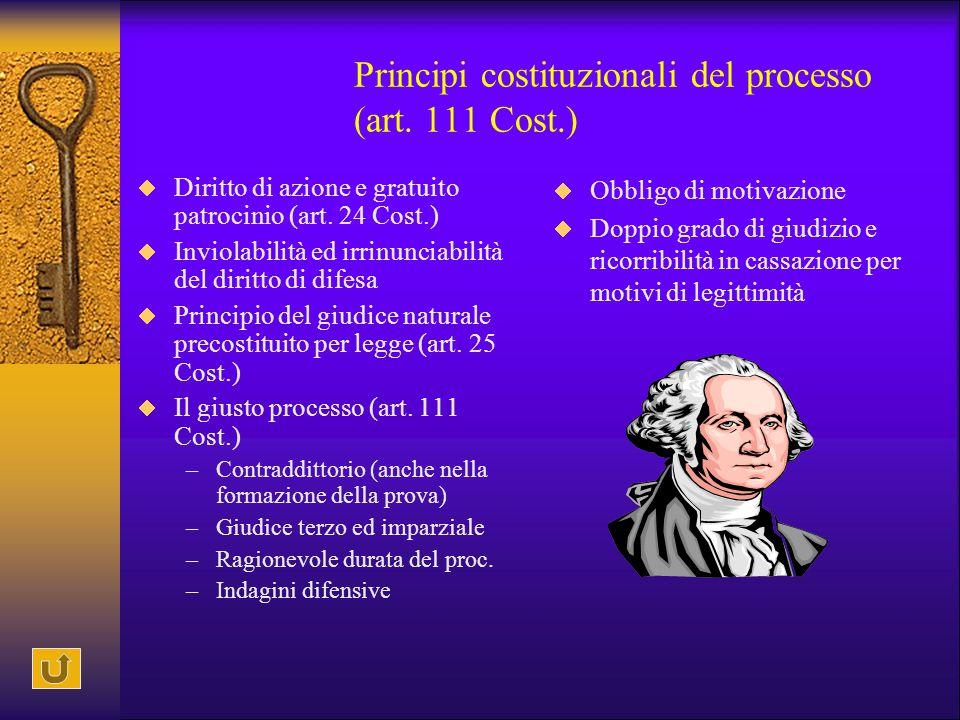 Principi costituzionali del processo (art. 111 Cost.)