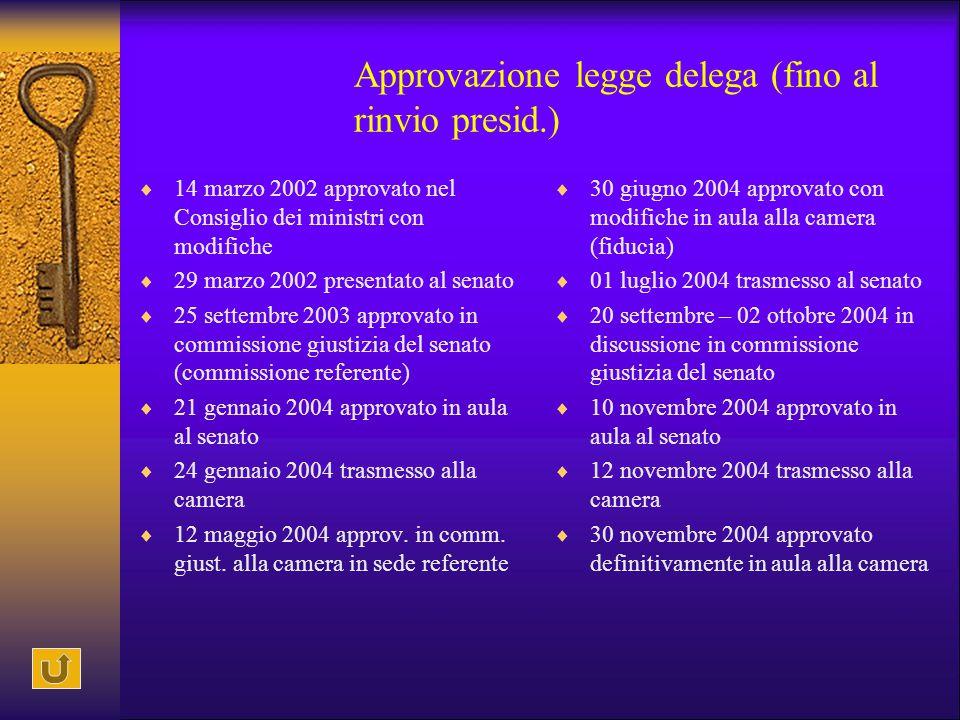 Approvazione legge delega (fino al rinvio presid.)