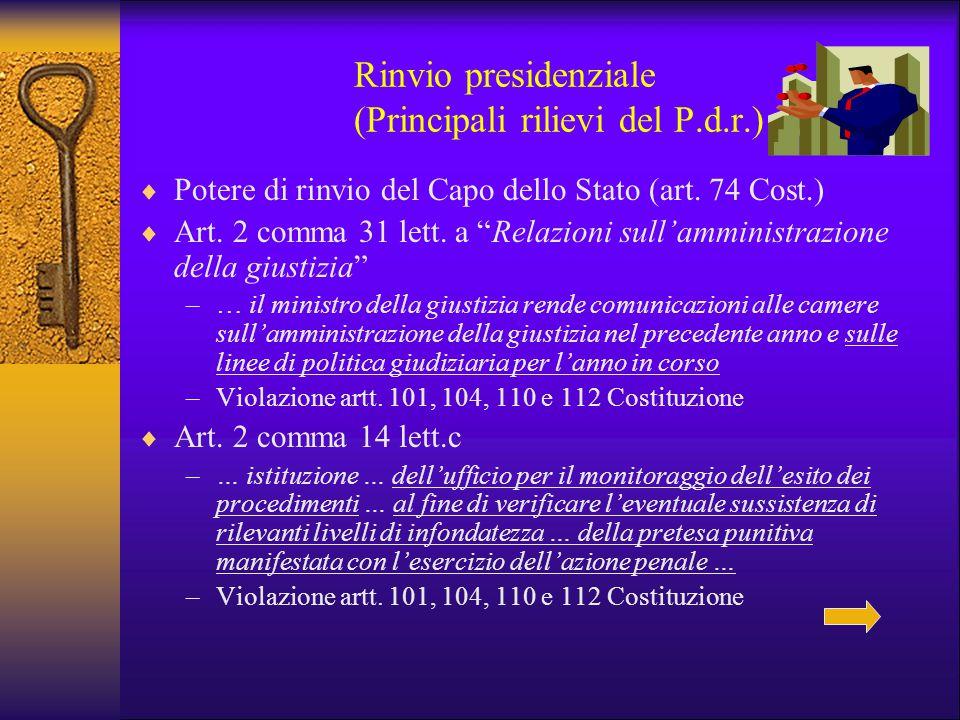 Rinvio presidenziale (Principali rilievi del P.d.r.)
