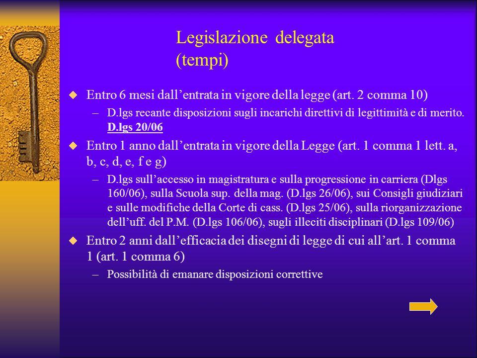 Legislazione delegata (tempi)