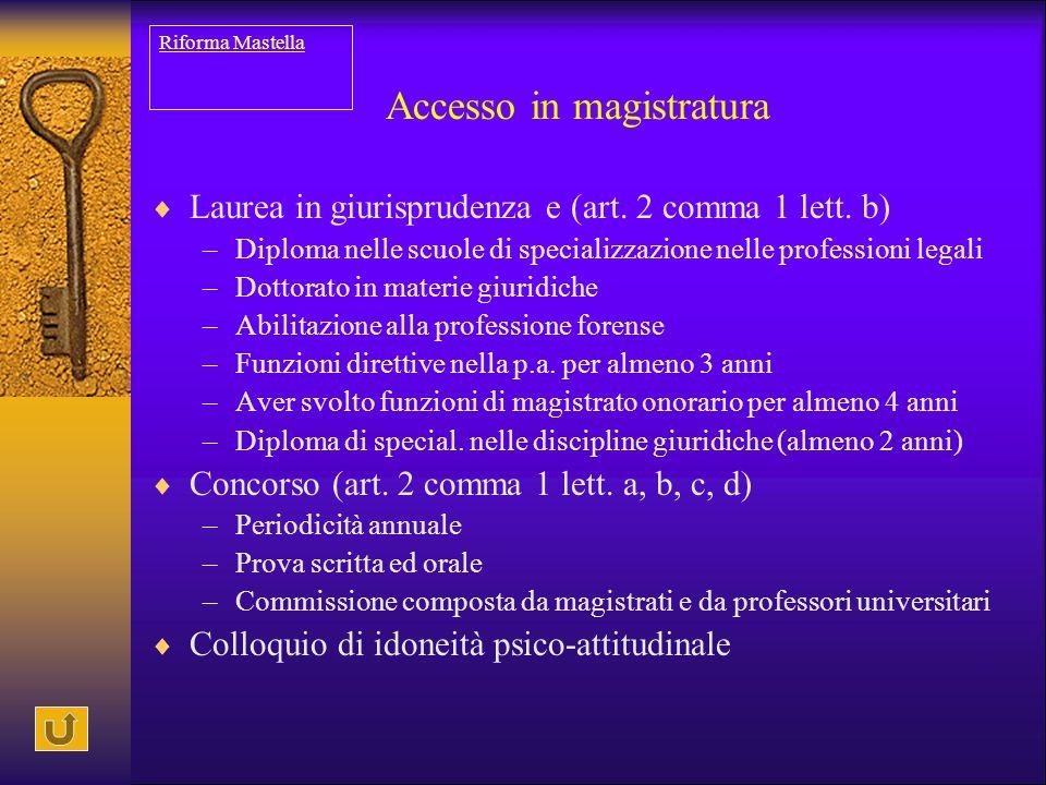 Accesso in magistratura
