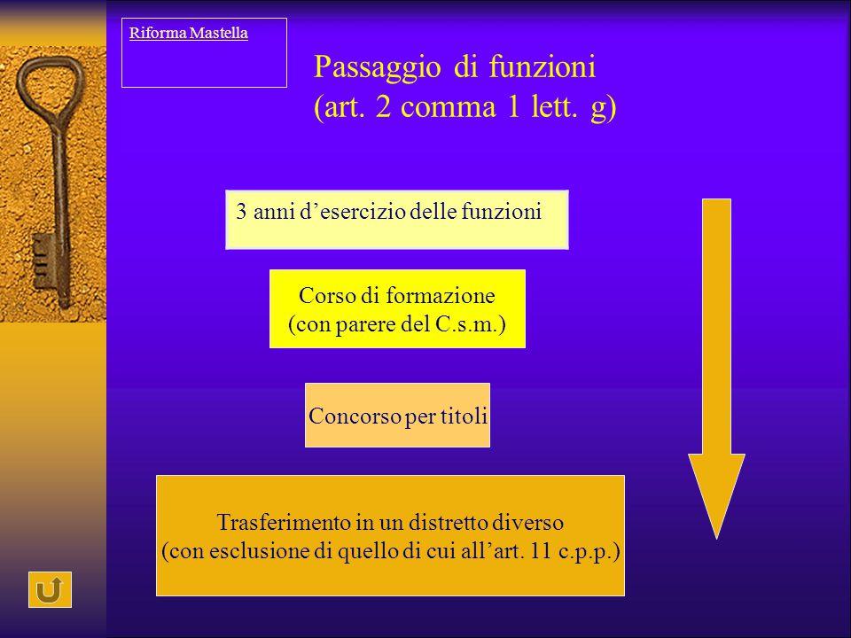 Passaggio di funzioni (art. 2 comma 1 lett. g)