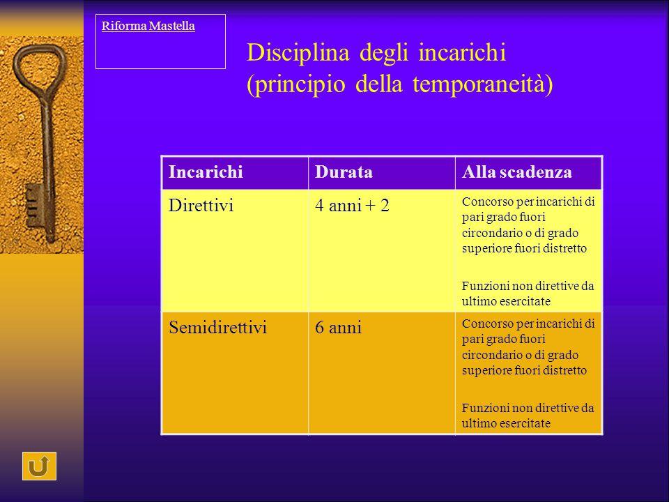 Disciplina degli incarichi (principio della temporaneità)