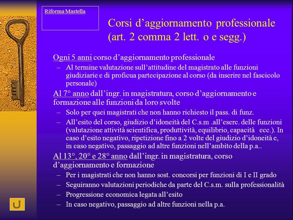 Corsi d'aggiornamento professionale (art. 2 comma 2 lett. o e segg.)