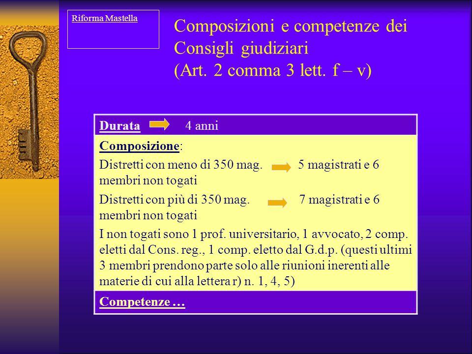 Riforma Mastella Composizioni e competenze dei Consigli giudiziari (Art. 2 comma 3 lett. f – v) Durata 4 anni.