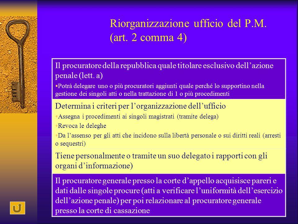 Riorganizzazione ufficio del P.M. (art. 2 comma 4)