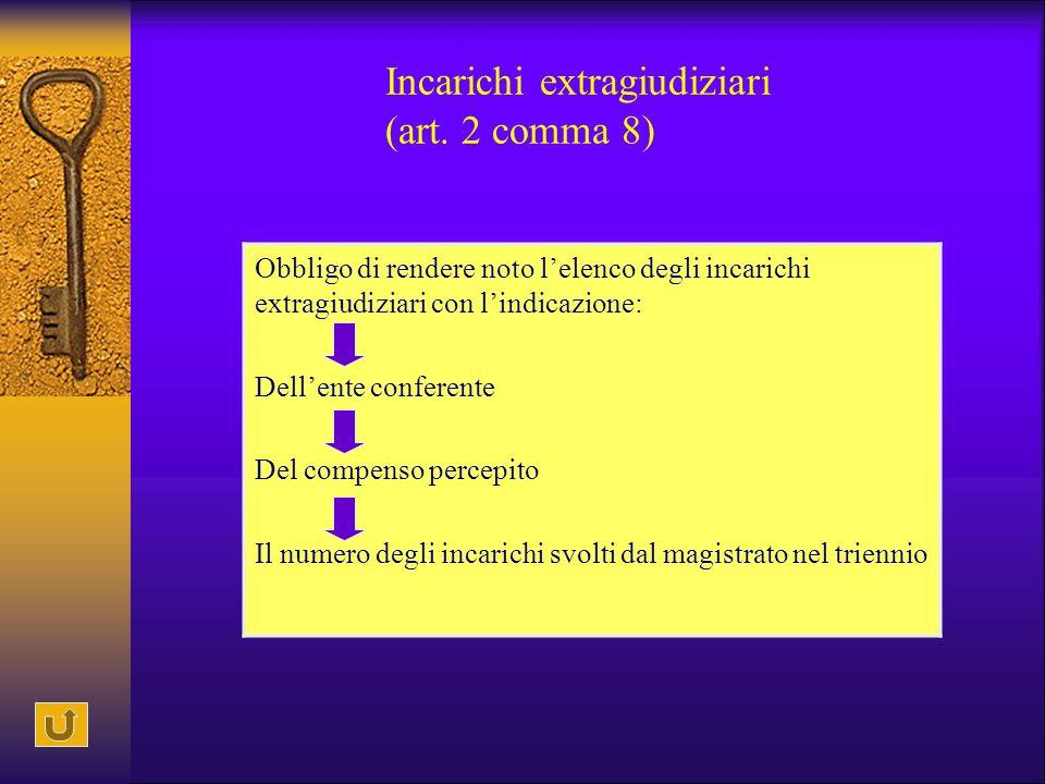 Incarichi extragiudiziari (art. 2 comma 8)