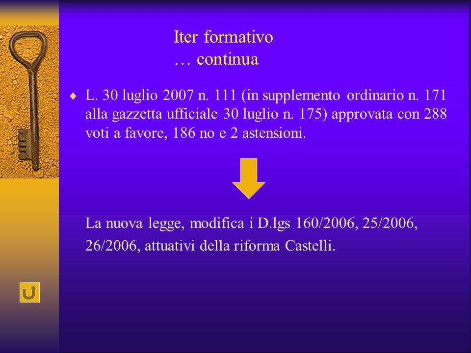 Iter formativo … continua