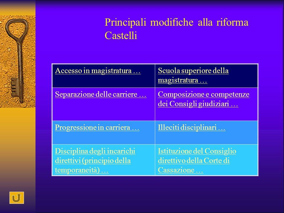 Principali modifiche alla riforma Castelli