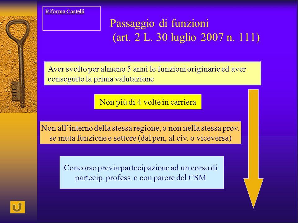 Passaggio di funzioni (art. 2 L. 30 luglio 2007 n. 111)