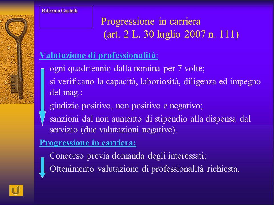 Progressione in carriera (art. 2 L. 30 luglio 2007 n. 111)