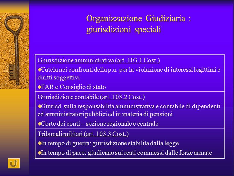 Organizzazione Giudiziaria : giurisdizioni speciali