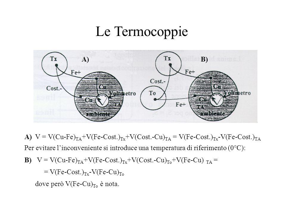Le Termocoppie A) B) A) V = V(Cu-Fe)TA+V(Fe-Cost.)Tx+V(Cost.-Cu)TA = V(Fe-Cost.)Tx-V(Fe-Cost.)TA.