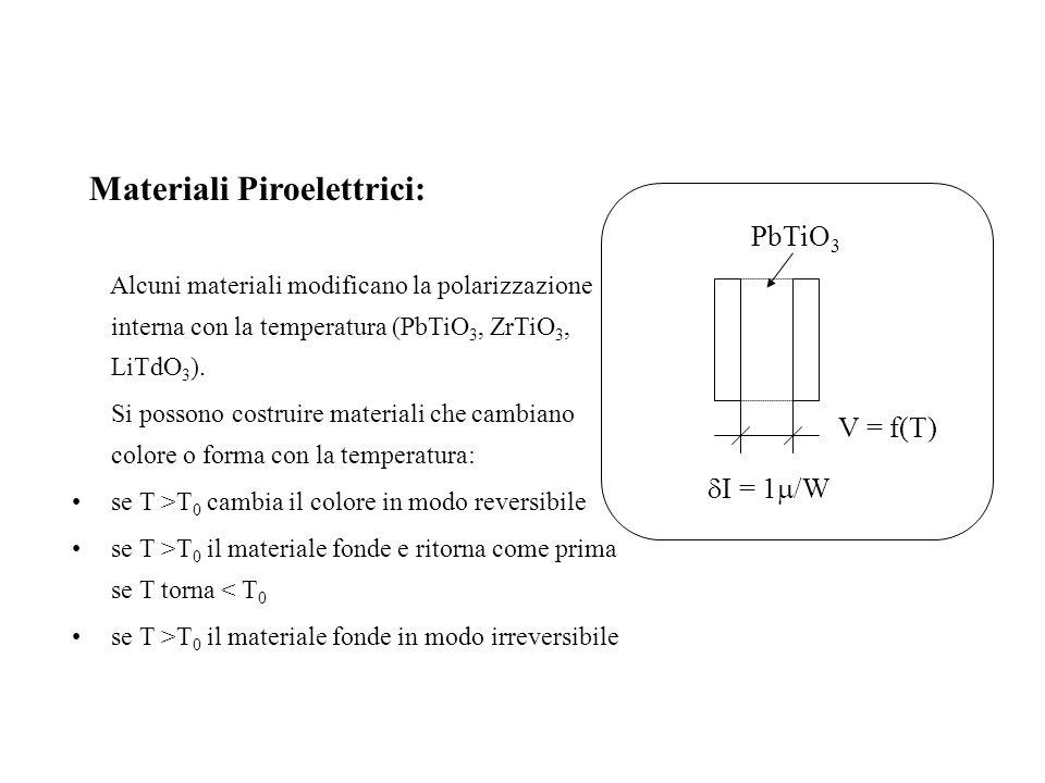 Materiali Piroelettrici:
