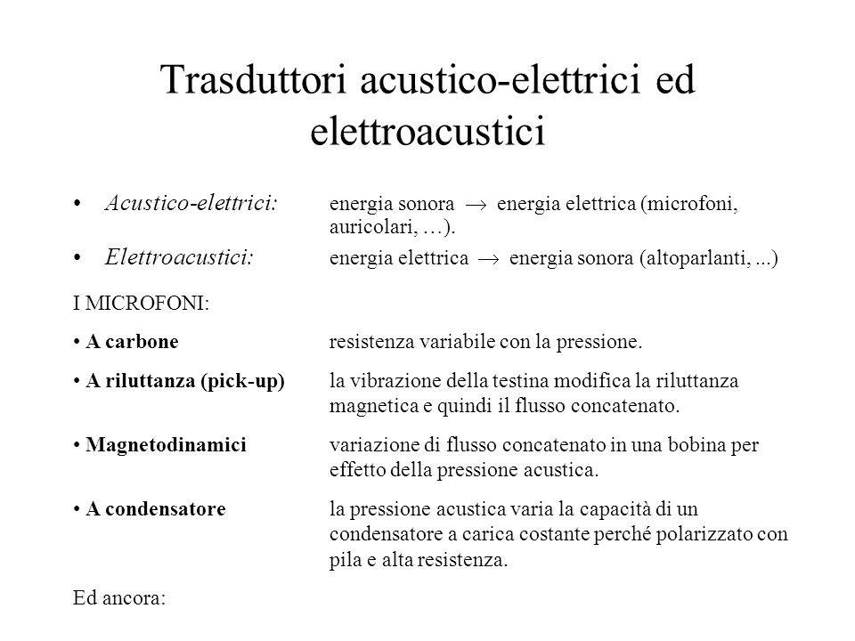 Trasduttori acustico-elettrici ed elettroacustici