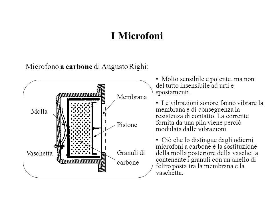 I Microfoni Microfono a carbone di Augusto Righi: