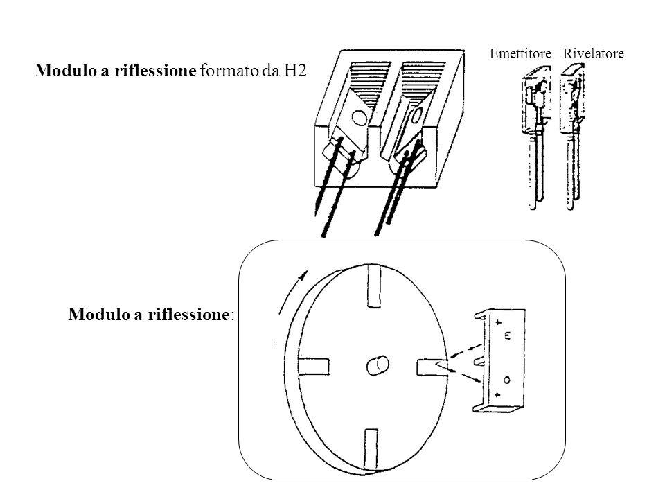 Modulo a riflessione formato da H23: