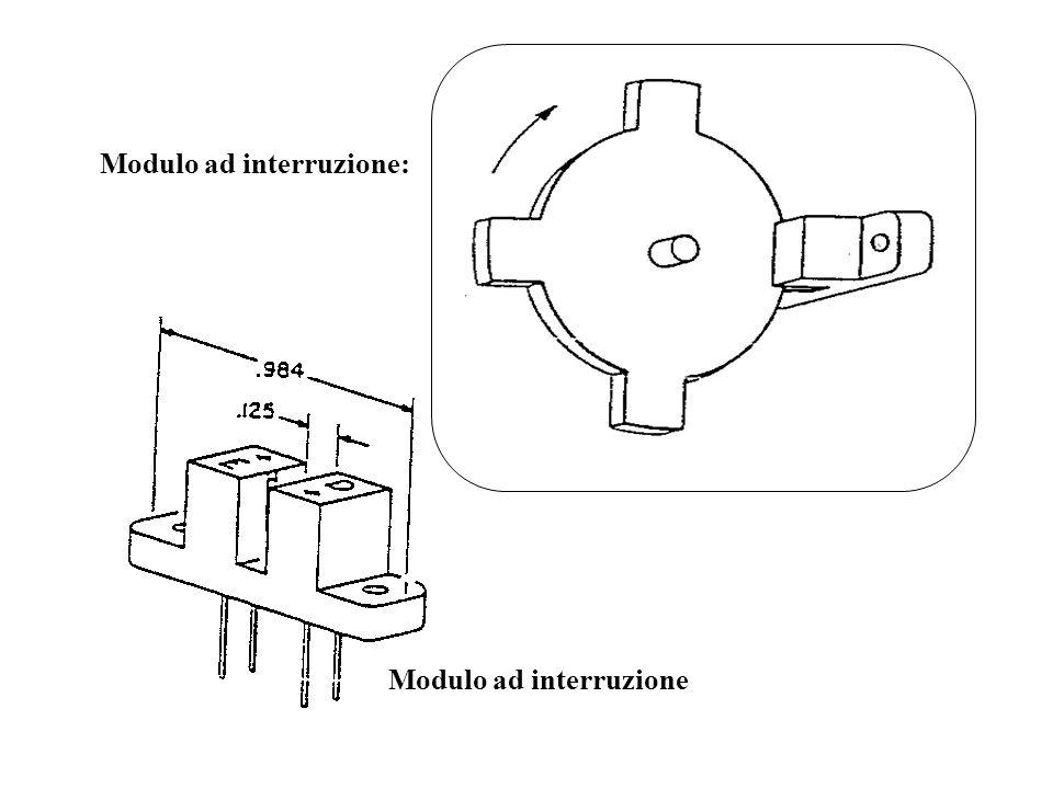 Modulo ad interruzione: