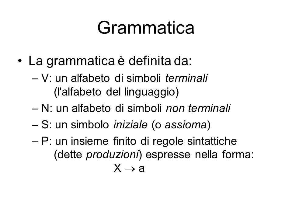 Grammatica La grammatica è definita da: