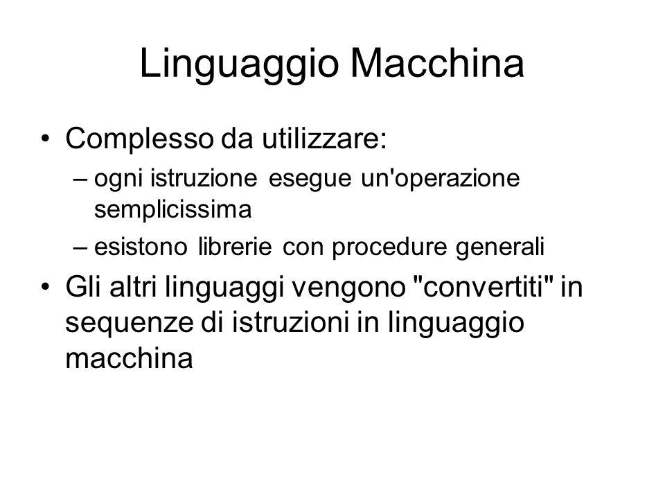 Linguaggio Macchina Complesso da utilizzare: