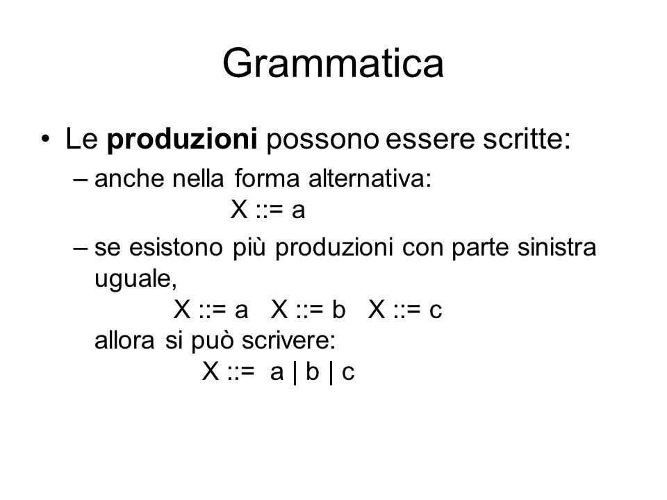 Grammatica Le produzioni possono essere scritte: