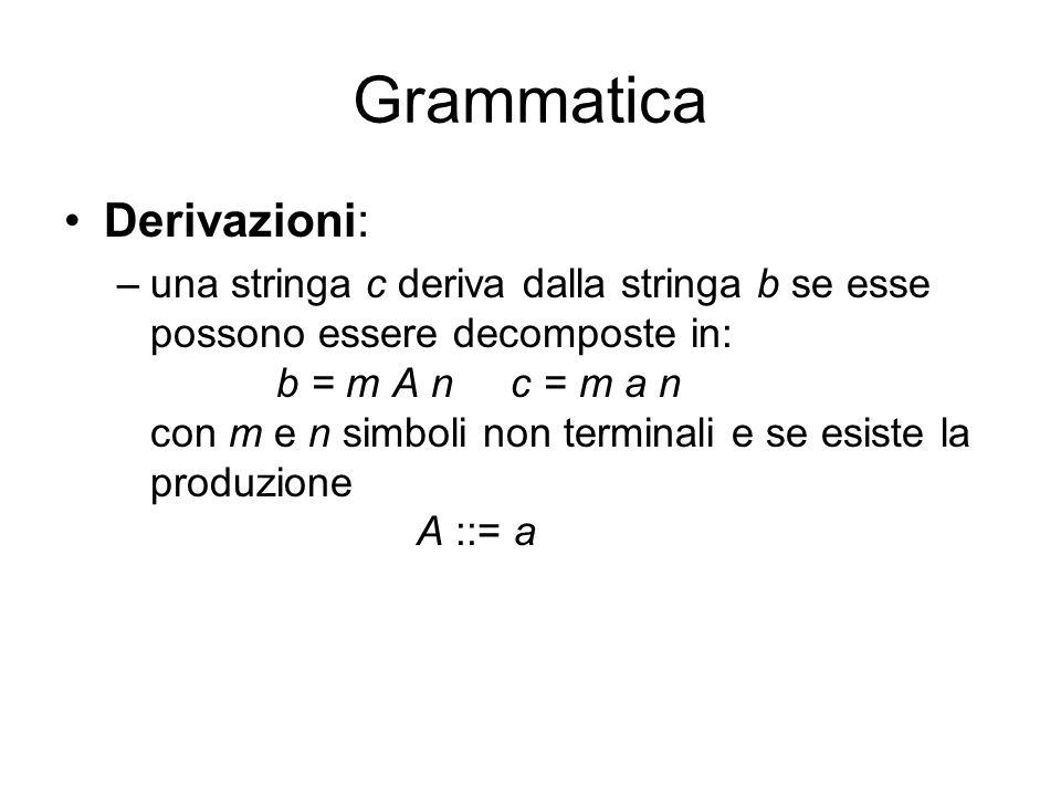 Grammatica Derivazioni: