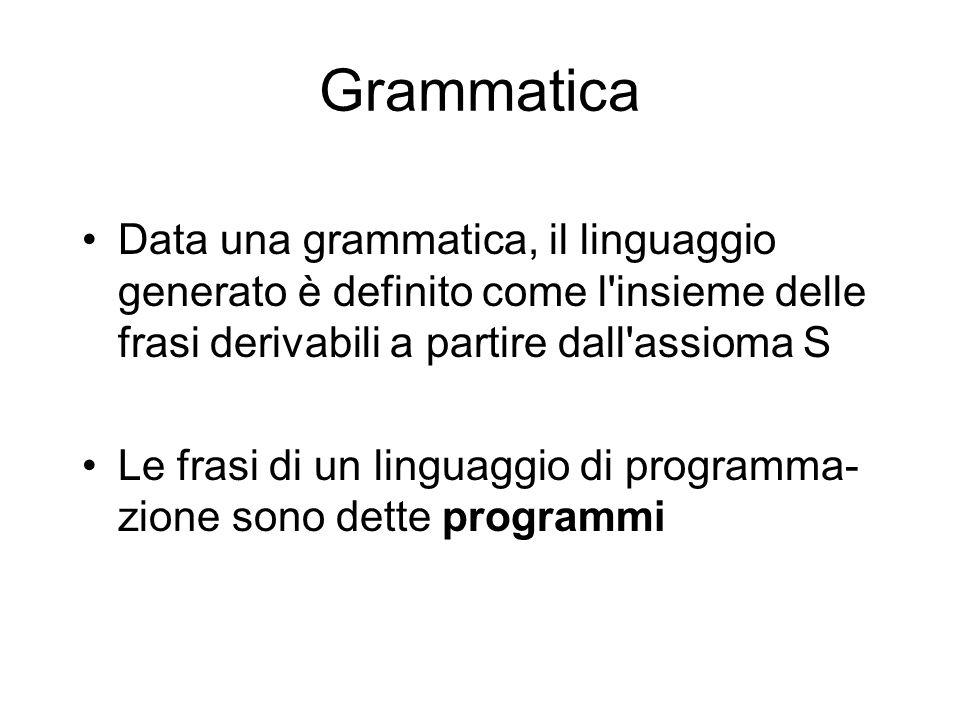 Grammatica Data una grammatica, il linguaggio generato è definito come l insieme delle frasi derivabili a partire dall assioma S.