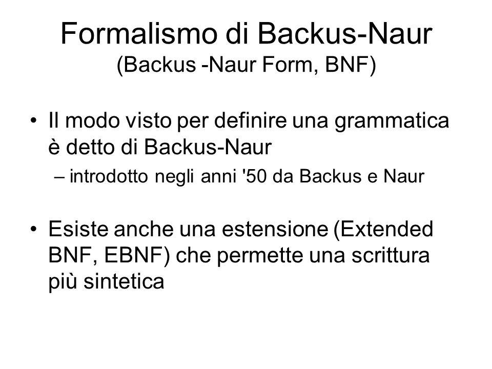 Formalismo di Backus-Naur (Backus -Naur Form, BNF)
