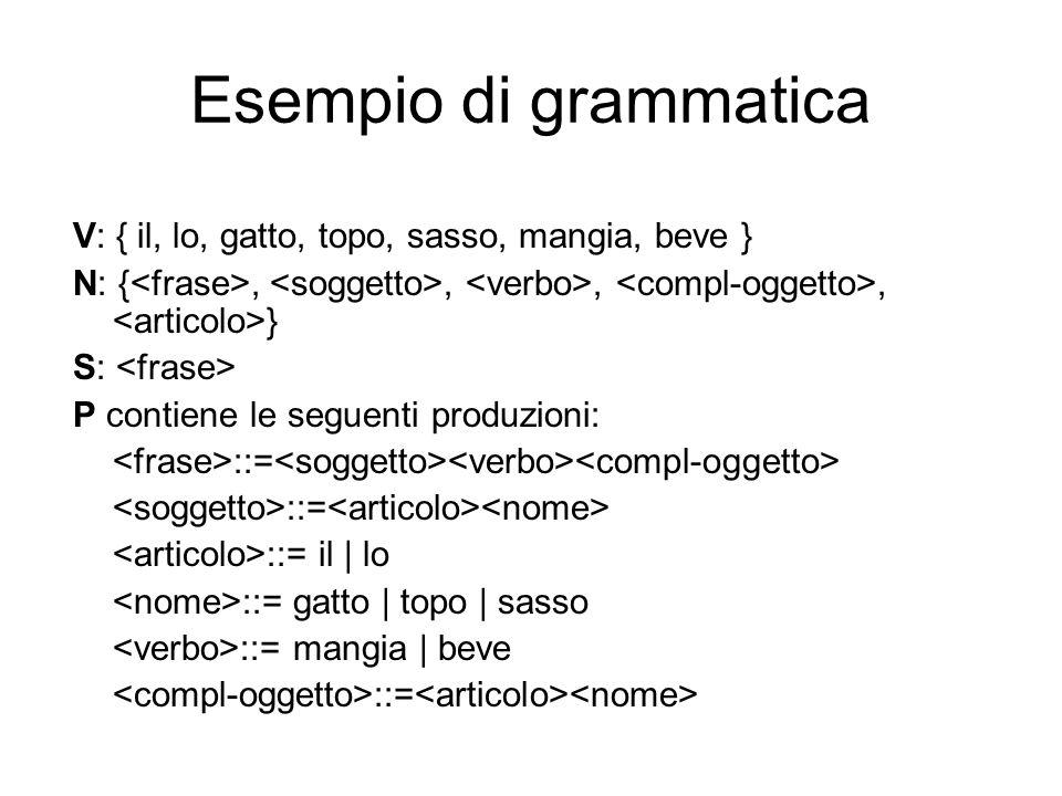 Esempio di grammatica V: { il, lo, gatto, topo, sasso, mangia, beve }