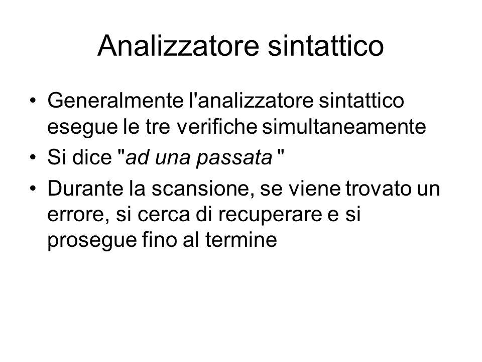 Analizzatore sintattico