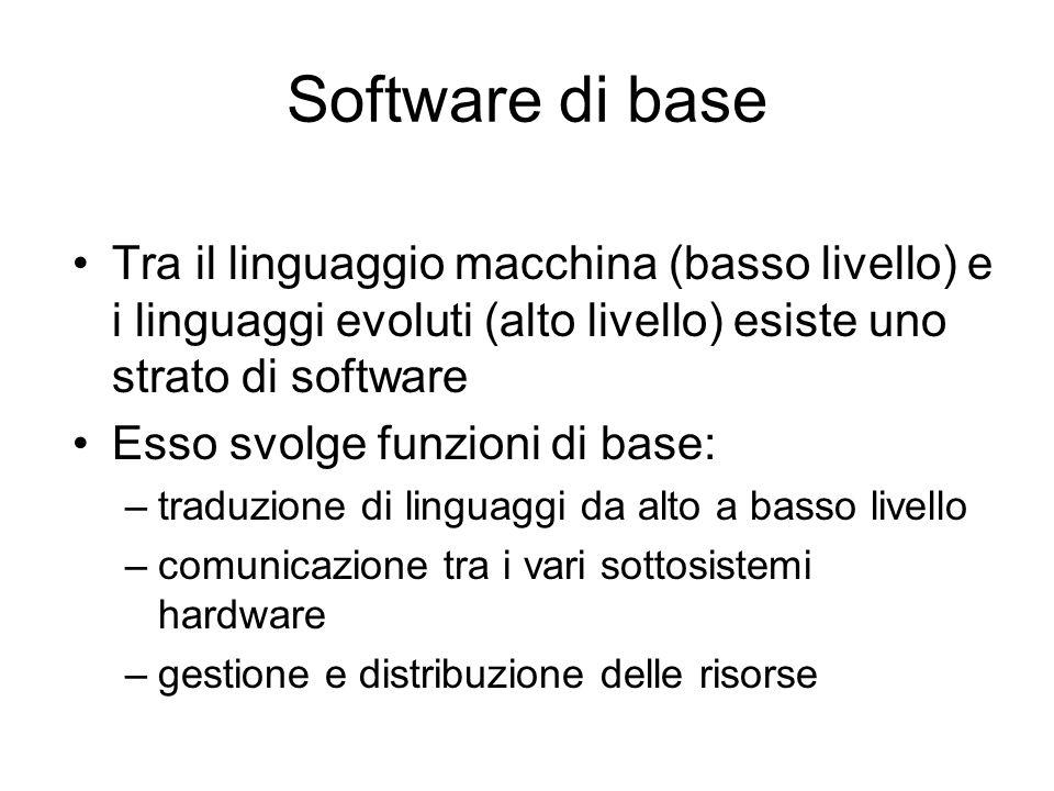 Software di base Tra il linguaggio macchina (basso livello) e i linguaggi evoluti (alto livello) esiste uno strato di software.