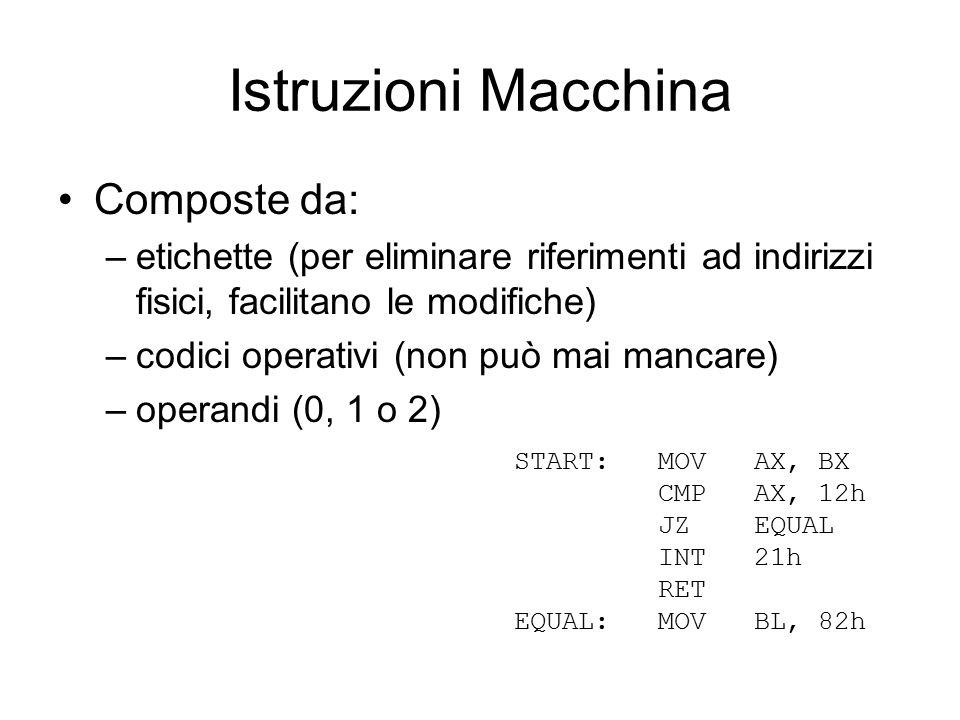Istruzioni Macchina Composte da: