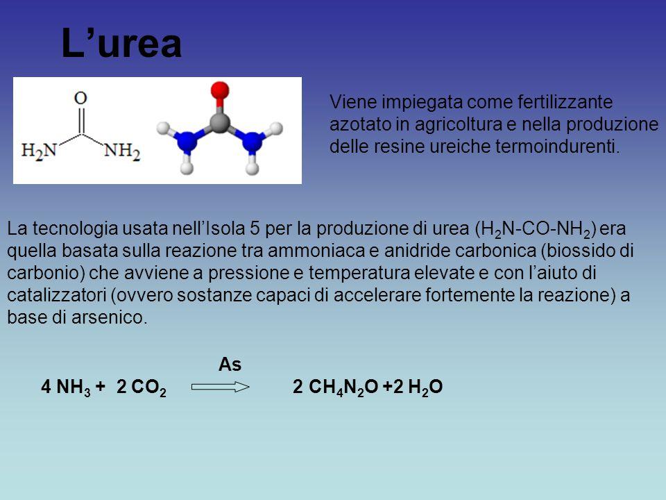 L'urea Viene impiegata come fertilizzante azotato in agricoltura e nella produzione delle resine ureiche termoindurenti.