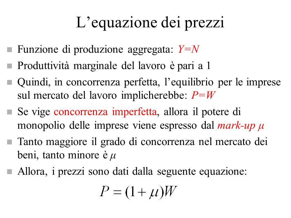 L'equazione dei prezzi