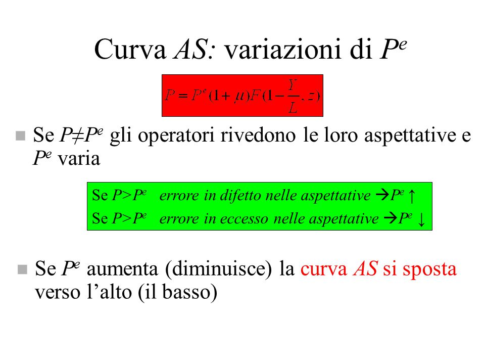 Curva AS: variazioni di Pe